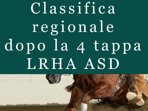 Classifica regionale dopo la 4 tappa LRHA ASD 2016