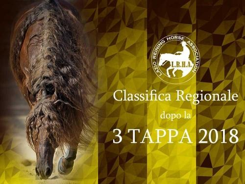 Classifica regionale dopo la 3 tappa LRHA ASD 2018