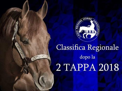 Classifica regionale dopo la 2 tappa LRHA ASD 2018